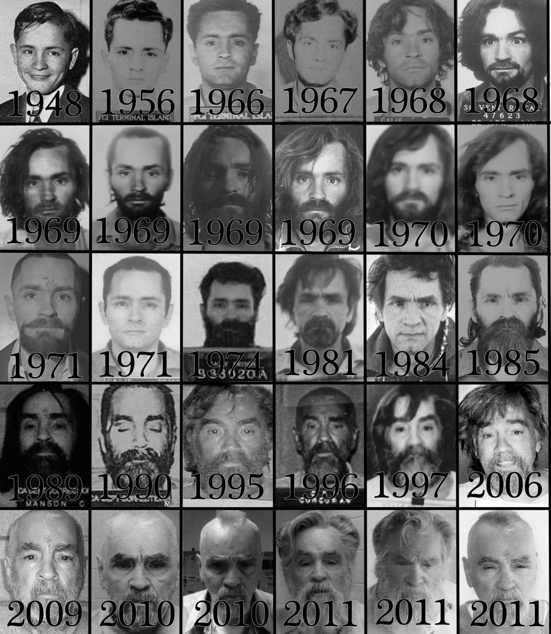 Manson Mugshots